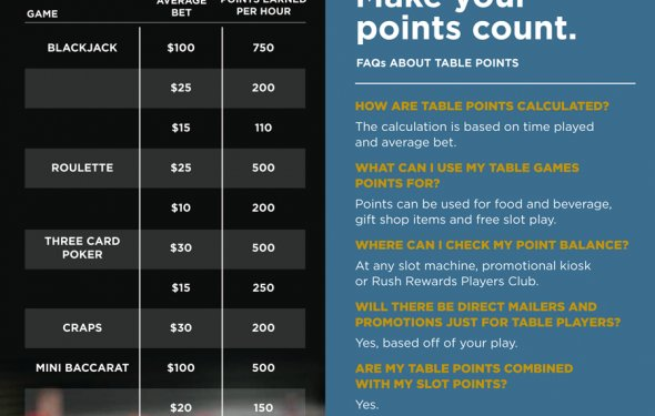 Table-games-points