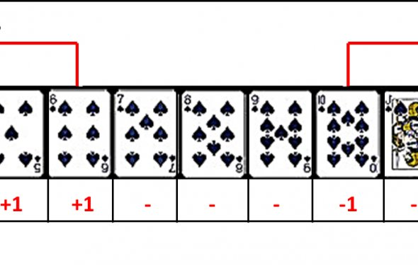 Card-counting-online-casino