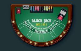 How to play blackjack - the basics
