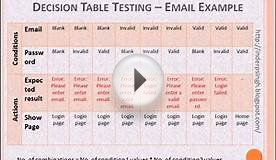 Decision Table Testing Explained with Examples - Software